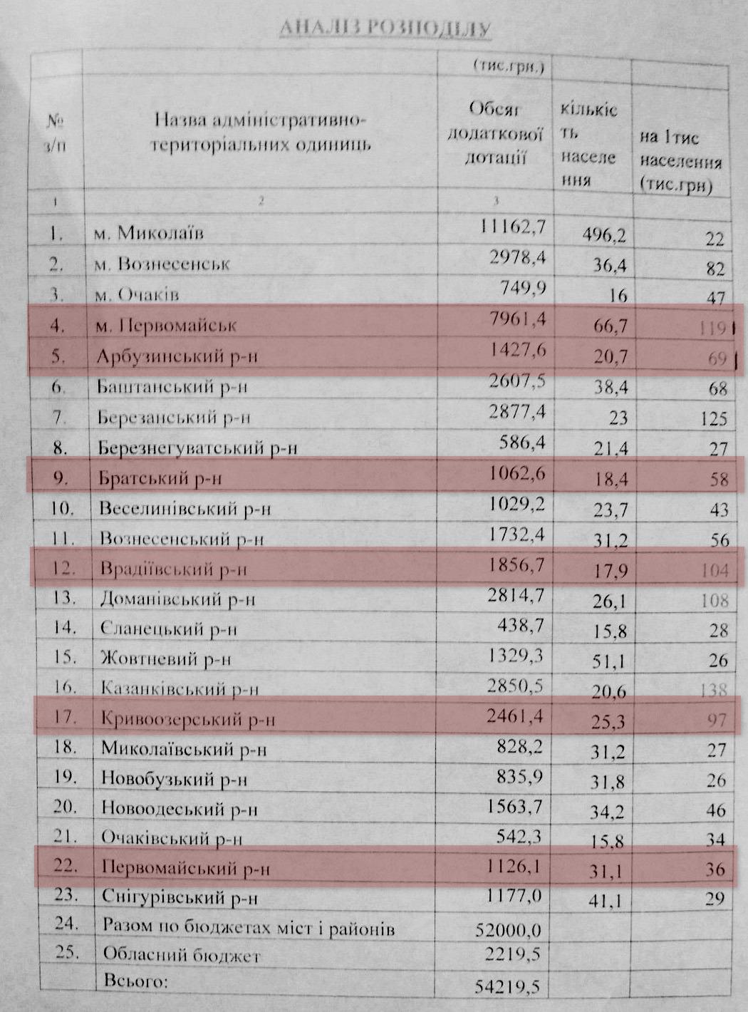 Новости тнт усолье-сибирское сегодня смотреть онлайн