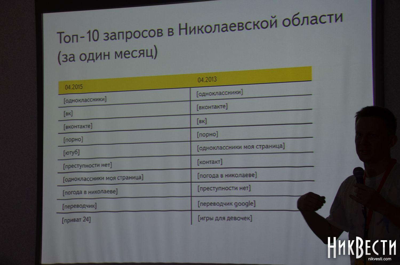 Ютуб порно николаев 8 фотография