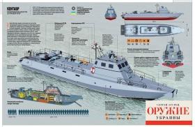 """За год """"Укроборонпром"""" передал армии почти 4 тысячи единиц вооружения и техники - Цензор.НЕТ 6117"""