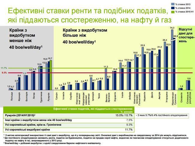 РФ готова восстановить поставки газа в государство Украину «влюбую секунду»— Путин