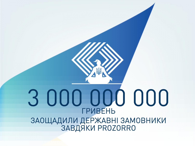 Минэкономразвития: ProZorro сэкономила свыше 3 млрд. грн