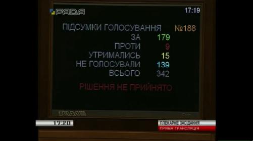 Верховная Рада рассматривает проект судебной реформы
