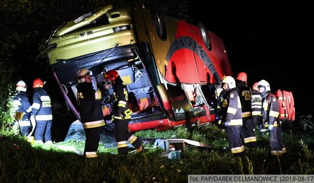 Автобус сукраинцами разбился вевропейских странах : трое погибли, полсотни раненых
