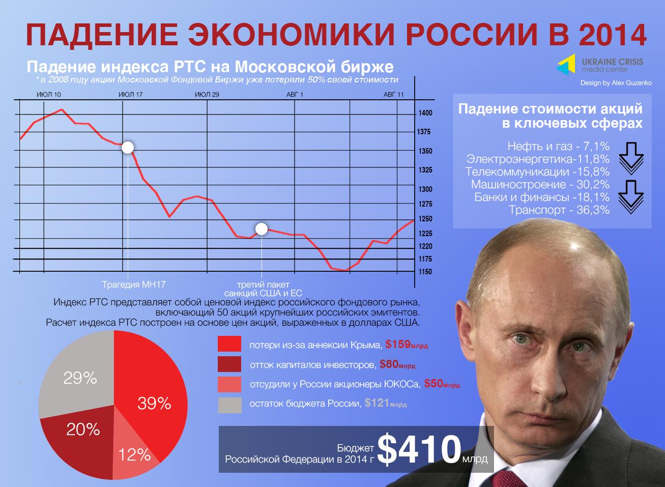Новые санкции против России будут иметь более широкий эффект: мы не собираемся сидеть и нечего не делать, - Керри - Цензор.НЕТ 5482